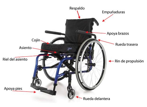 wheelchair-anatomy.jpg